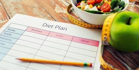 chudnutie a výživa - plán